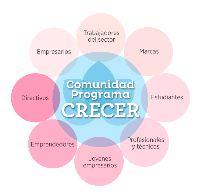 programa-crecer_comunidad-crecer